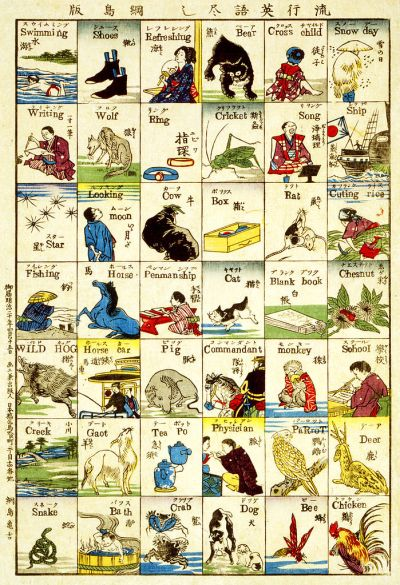 Japanese print showing illustrations of everyday objects and people, labelled in Japanese and English